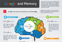 Google and Your Memory (Infographic)