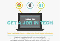 How To Get A Job In Tech (Infographic)