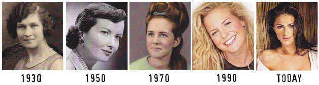 Hotness Over The Ages