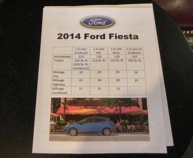 Ford Fiesta MPG Breakdown