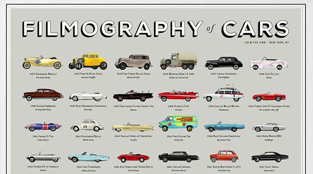 'The FIlmography of Cars' Print Is Sweet!