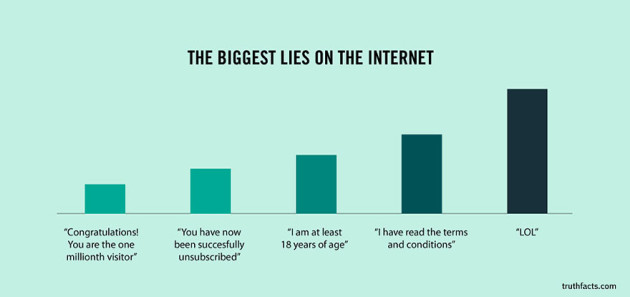 truth-facts-funny-graphs-wumo-13