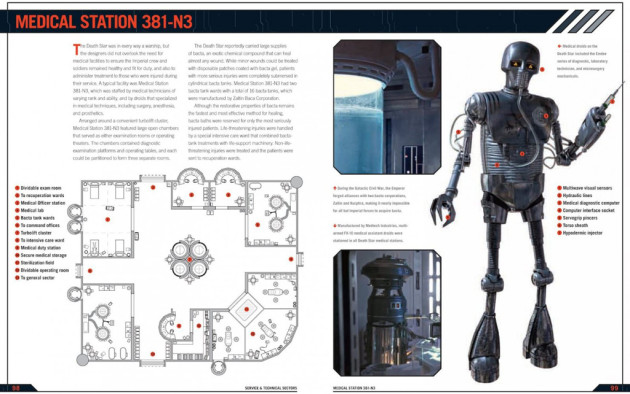 Death-Star-Owners-Manual-2