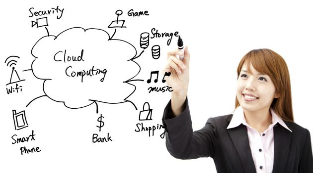 The Benefits Of Cloud Storage Solutions For Businesses