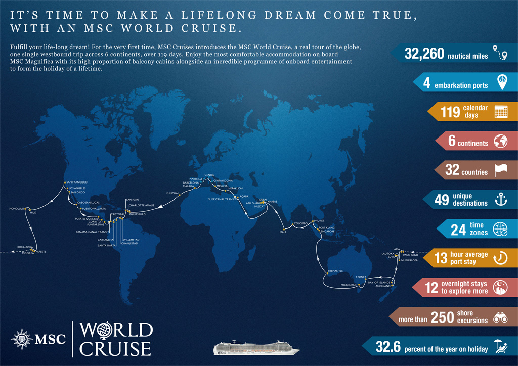 MSC World Cruise itinerary