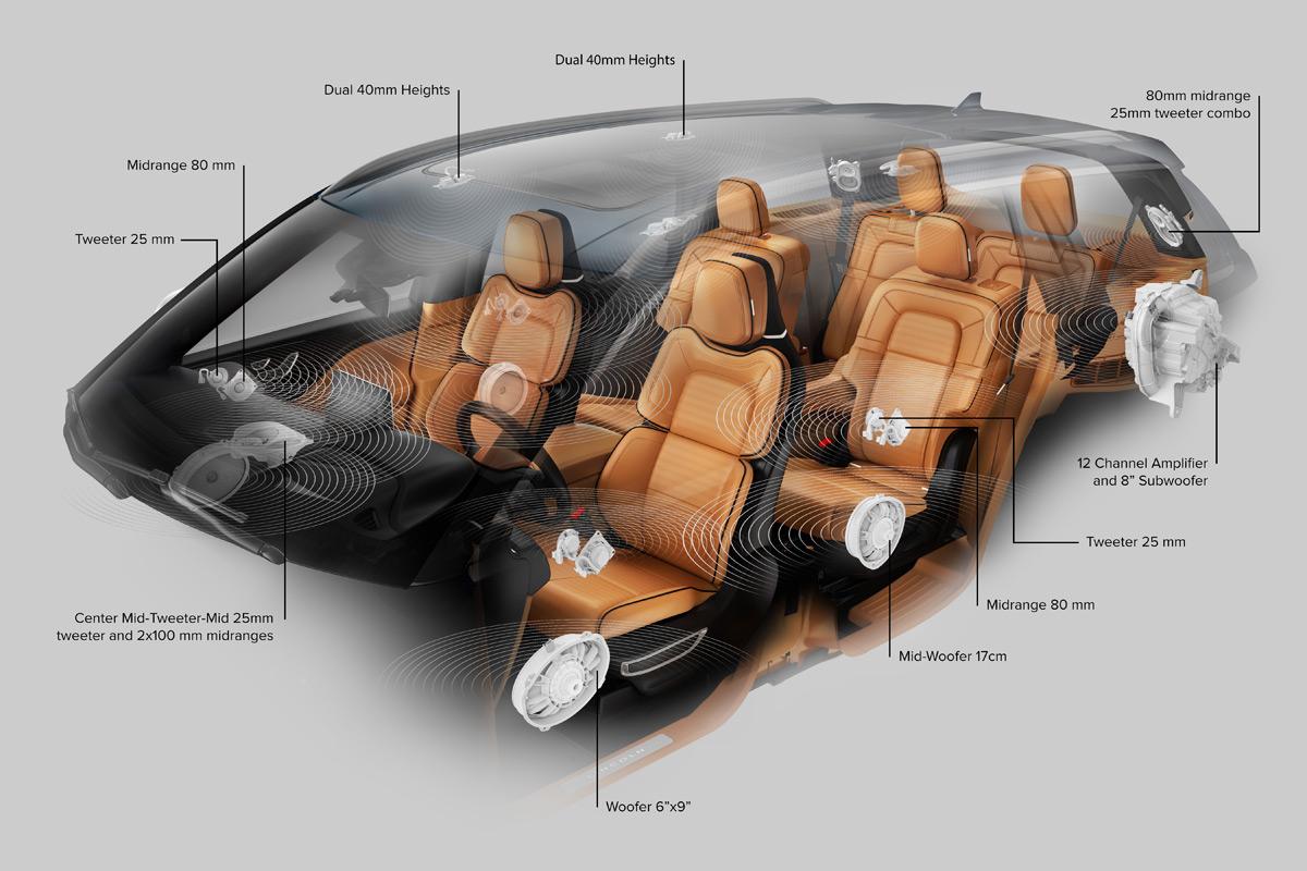 Lincoln Aviator - Revel Ultima 3D Speaker Placement
