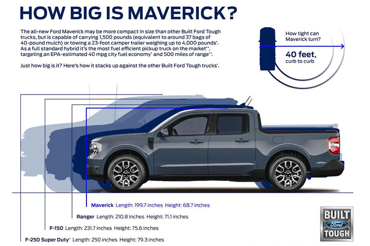 How Big Is The Ford Maverick?